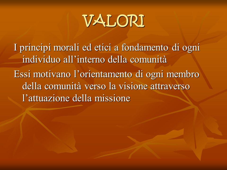 VALORI I principi morali ed etici a fondamento di ogni individuo all'interno della comunità.