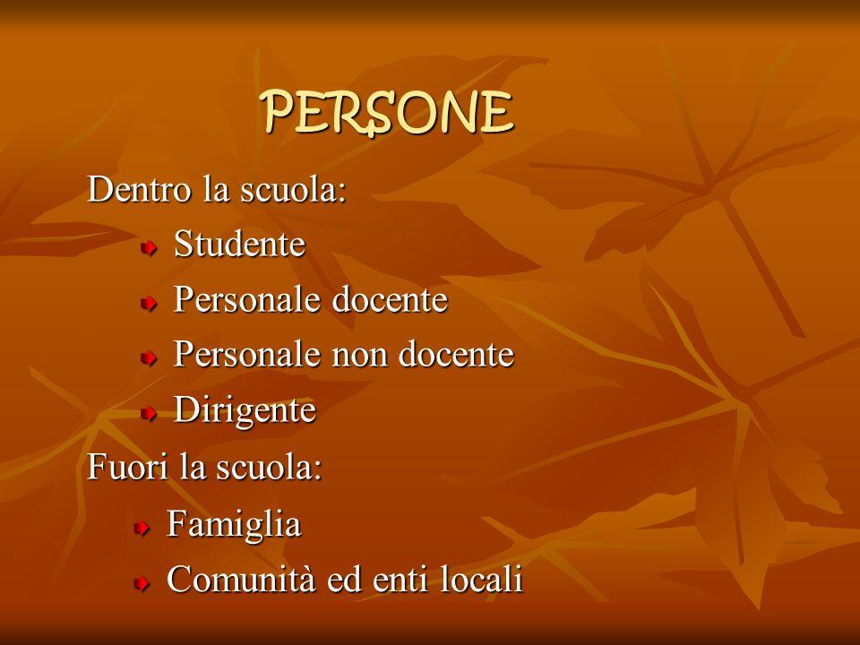 PERSONE Dentro la scuola: Studente Personale docente