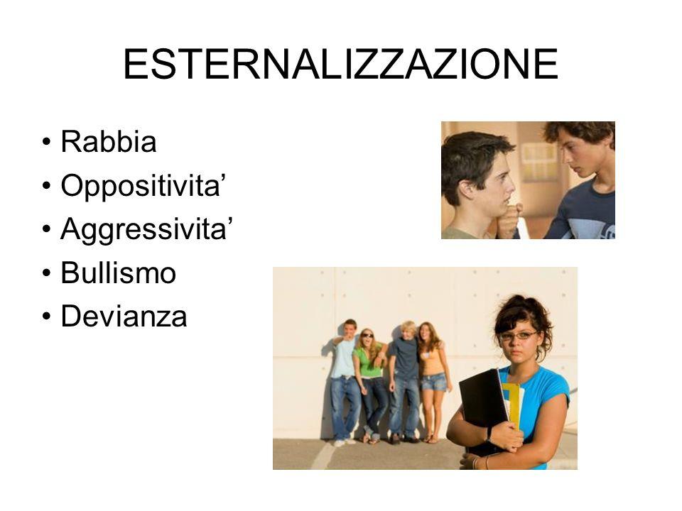 ESTERNALIZZAZIONE • Rabbia • Oppositivita' • Aggressivita' • Bullismo