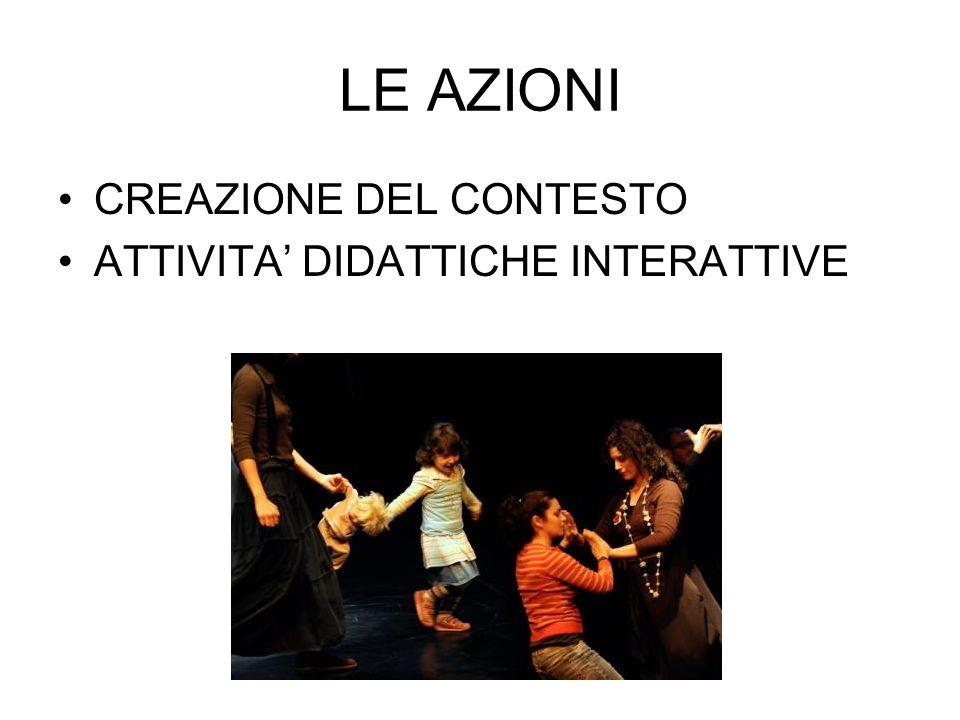 LE AZIONI CREAZIONE DEL CONTESTO ATTIVITA' DIDATTICHE INTERATTIVE