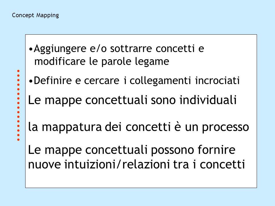 Le mappe concettuali sono individuali