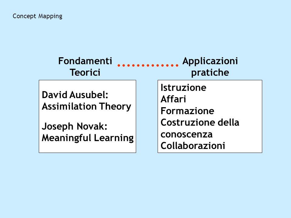 Fondamenti Teorici Applicazioni pratiche