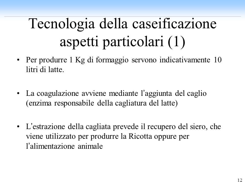 Tecnologia della caseificazione aspetti particolari (1)