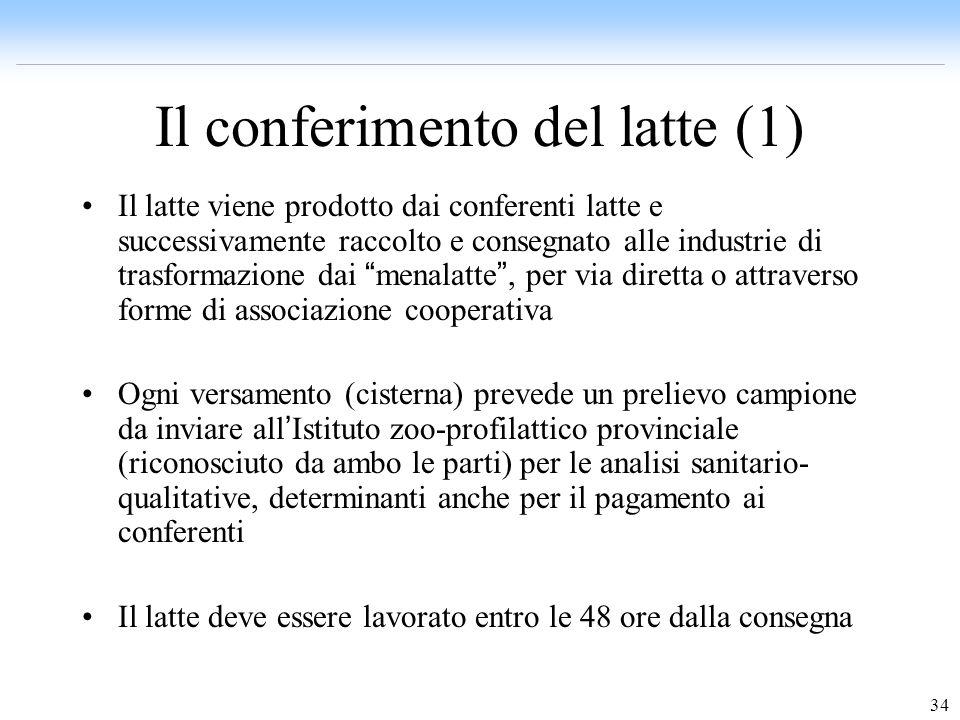 Il conferimento del latte (1)