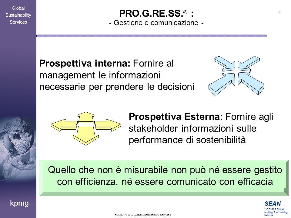 PRO.G.RE.SS.© : - Gestione e comunicazione -