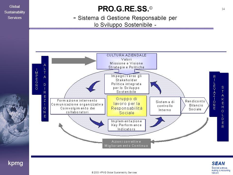 PRO.G.RE.SS.© - Sistema di Gestione Responsabile per lo Sviluppo Sostenibile -