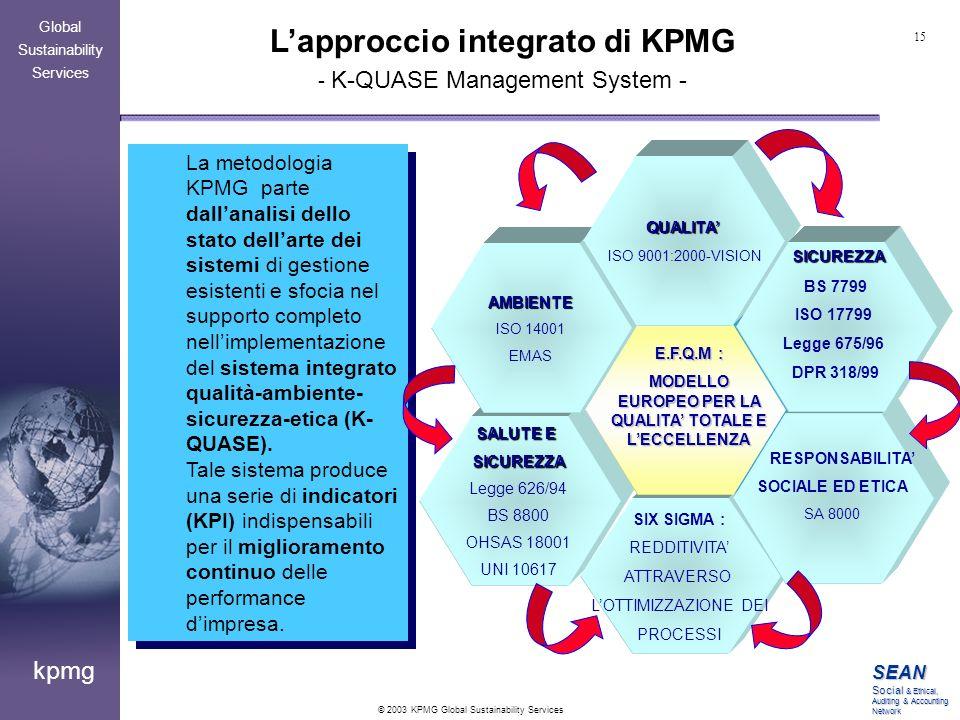 L'approccio integrato di KPMG
