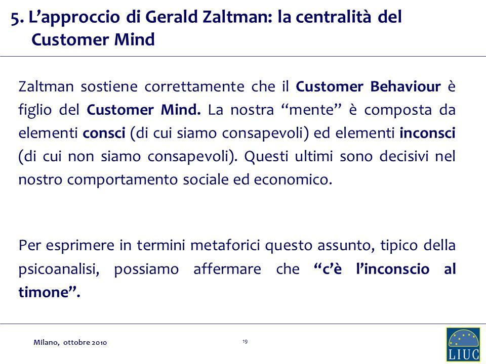 5. L'approccio di Gerald Zaltman: la centralità del Customer Mind