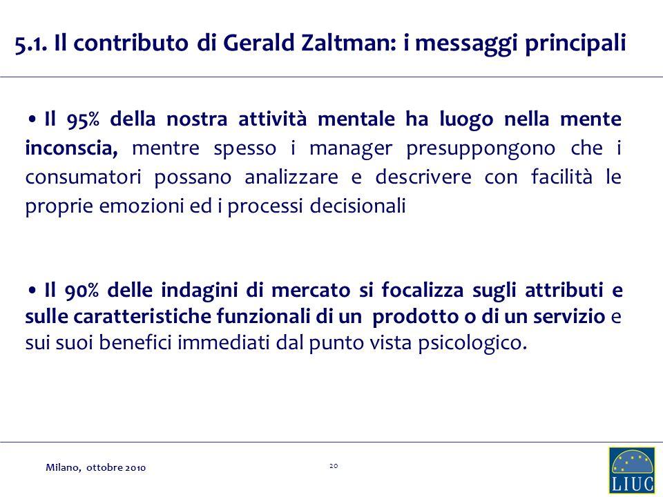 5.1. Il contributo di Gerald Zaltman: i messaggi principali