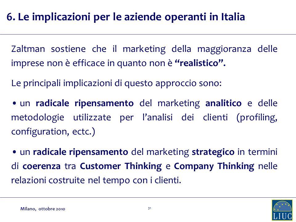 6. Le implicazioni per le aziende operanti in Italia