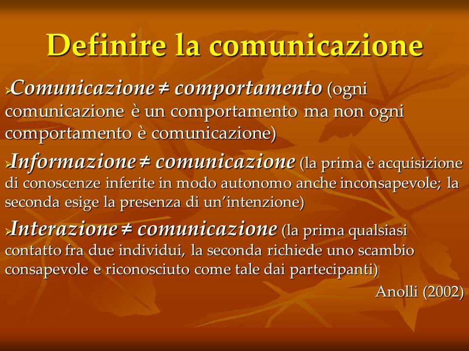 Definire la comunicazione