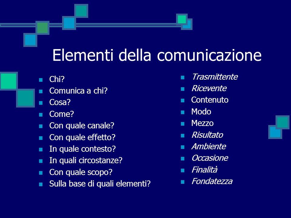 Elementi della comunicazione