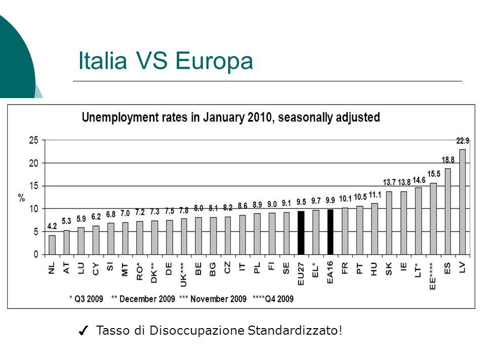 Italia VS Europa ✔ Tasso di Disoccupazione Standardizzato!