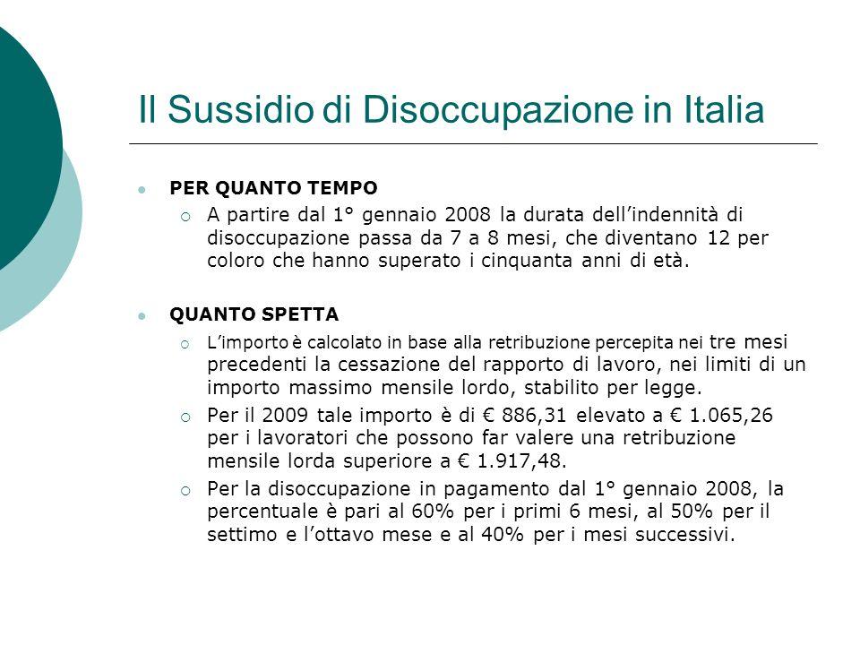 Il Sussidio di Disoccupazione in Italia