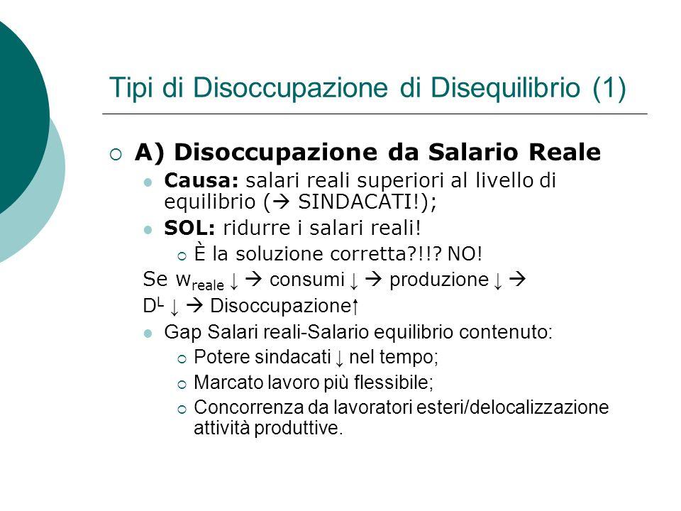 Tipi di Disoccupazione di Disequilibrio (1)