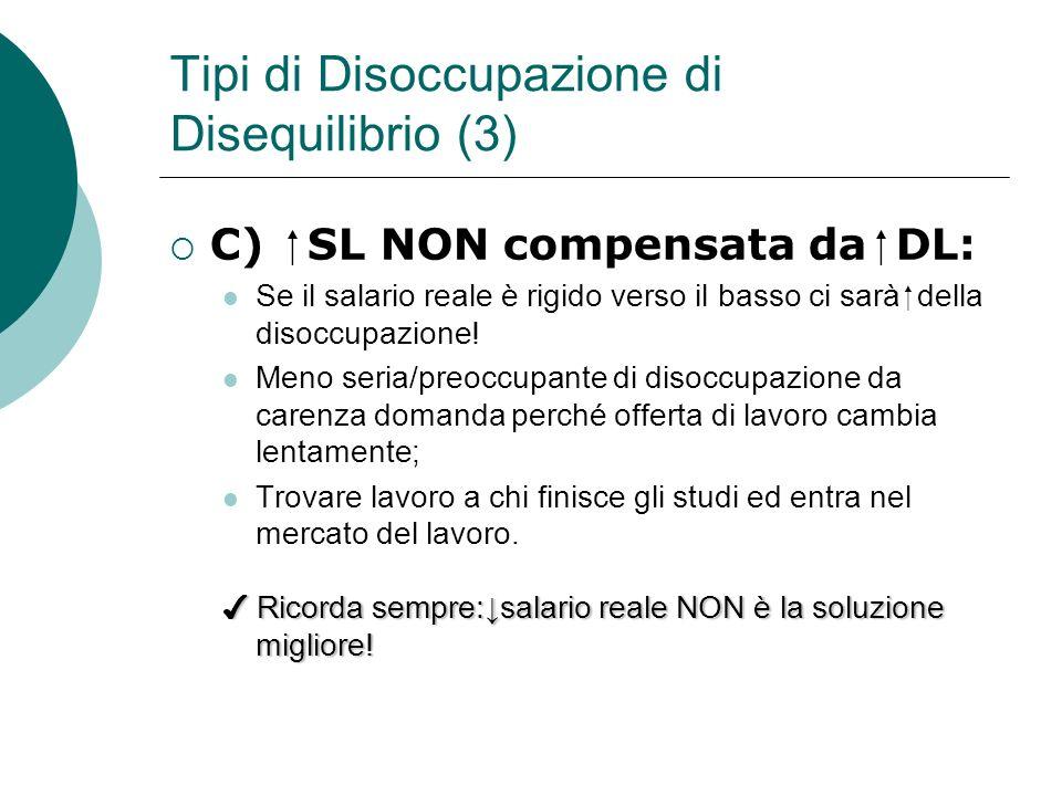 Tipi di Disoccupazione di Disequilibrio (3)