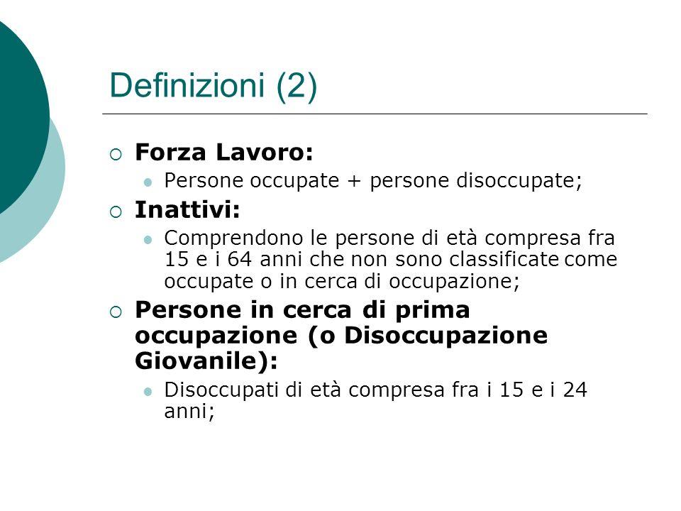 Definizioni (2) Forza Lavoro: Inattivi: