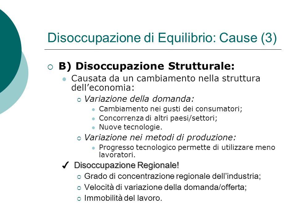 Disoccupazione di Equilibrio: Cause (3)