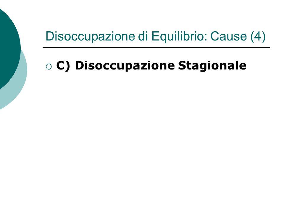 Disoccupazione di Equilibrio: Cause (4)