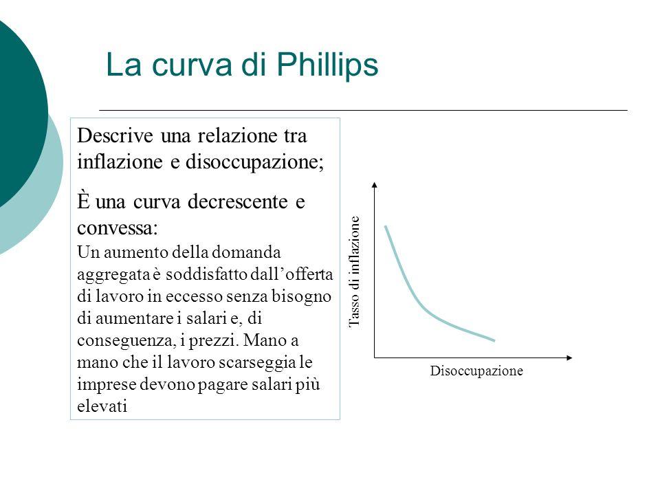 La curva di Phillips Descrive una relazione tra inflazione e disoccupazione; È una curva decrescente e convessa: