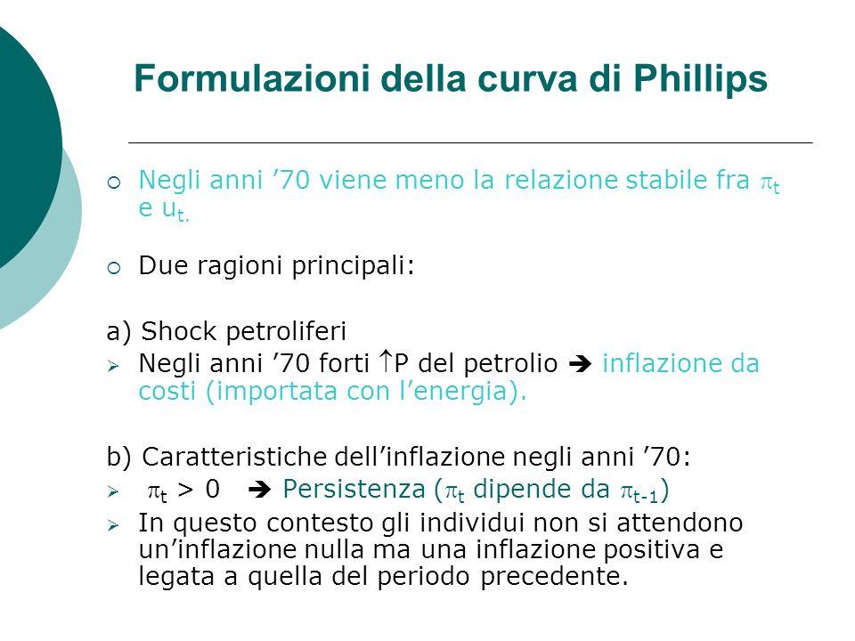 Formulazioni della curva di Phillips