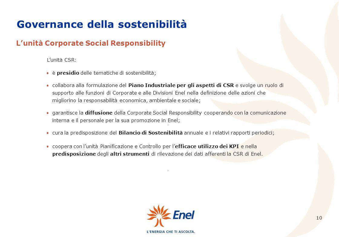 Governance della sostenibilità