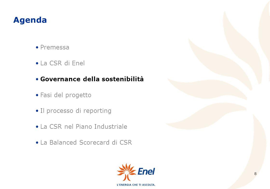 Agenda Premessa La CSR di Enel Governance della sostenibilità