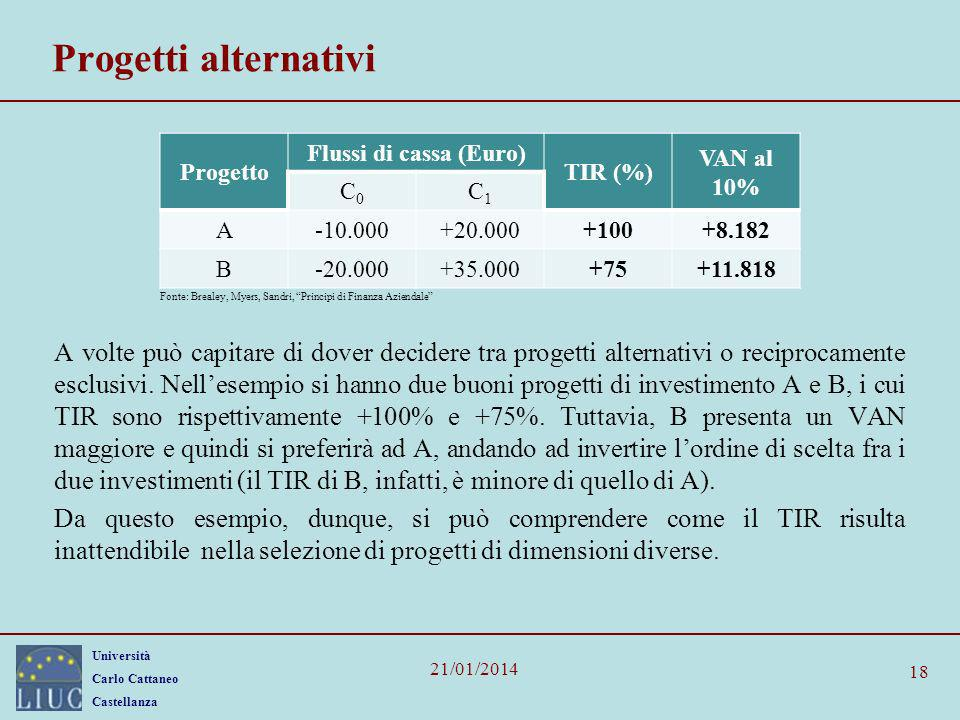Progetti alternativiProgetto. Flussi di cassa (Euro) TIR (%) VAN al 10% C0. C1. A. -10.000. +20.000.