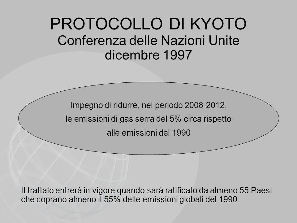 PROTOCOLLO DI KYOTO Conferenza delle Nazioni Unite dicembre 1997