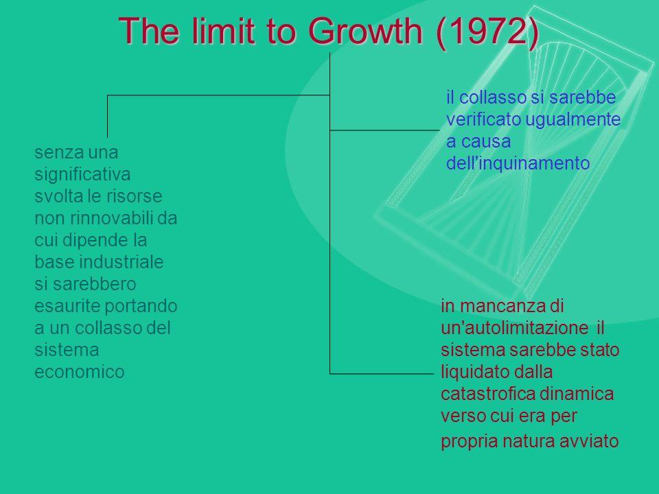 The limit to Growth (1972) il collasso si sarebbe verificato ugualmente a causa dell inquinamento.