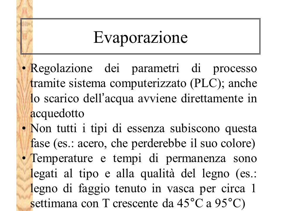 Evaporazione