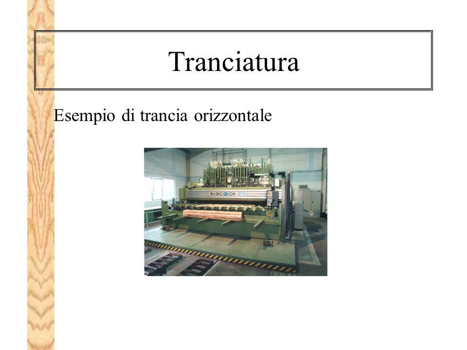 Tranciatura Esempio di trancia orizzontale