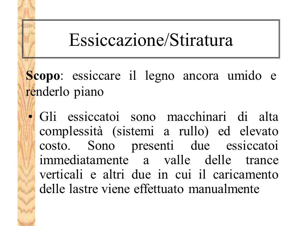 Essiccazione/Stiratura