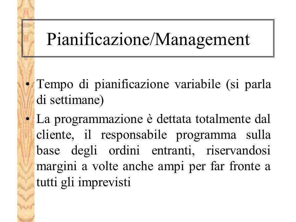 Pianificazione/Management
