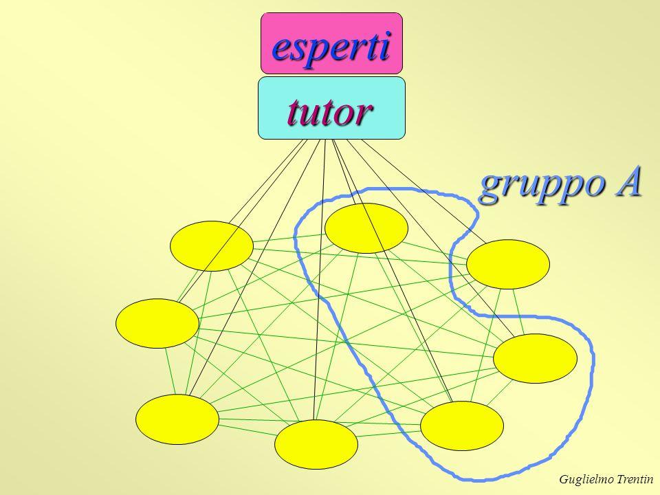 esperti tutor gruppo A Guglielmo Trentin