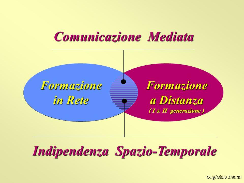 Comunicazione Mediata Indipendenza Spazio-Temporale
