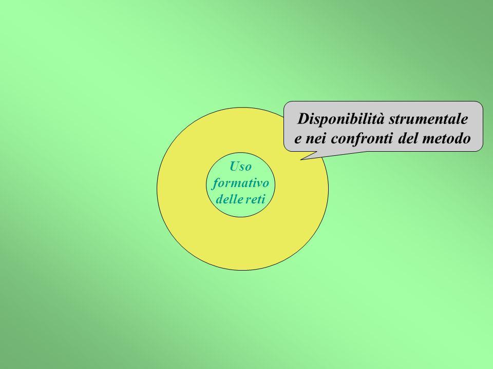 Disponibilità strumentale e nei confronti del metodo