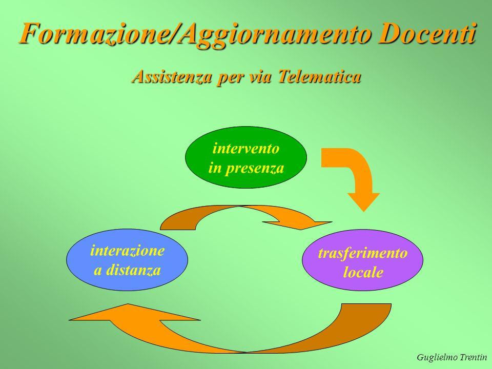 Formazione/Aggiornamento Docenti Assistenza per via Telematica