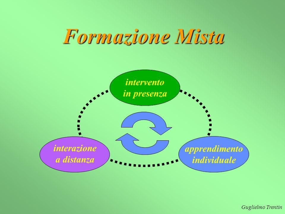 Formazione Mista intervento in presenza interazione apprendimento