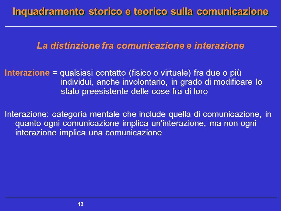 La distinzione fra comunicazione e interazione