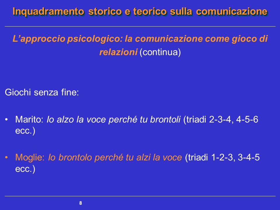 L'approccio psicologico: la comunicazione come gioco di