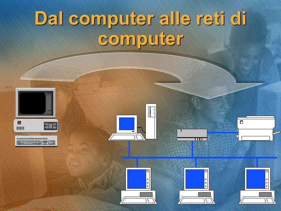 Dal computer alle reti di computer