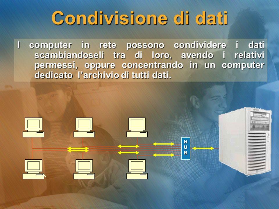 Condivisione di dati