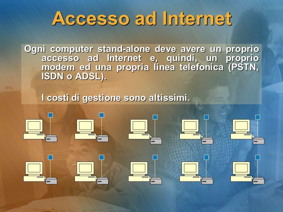 Accesso ad Internet