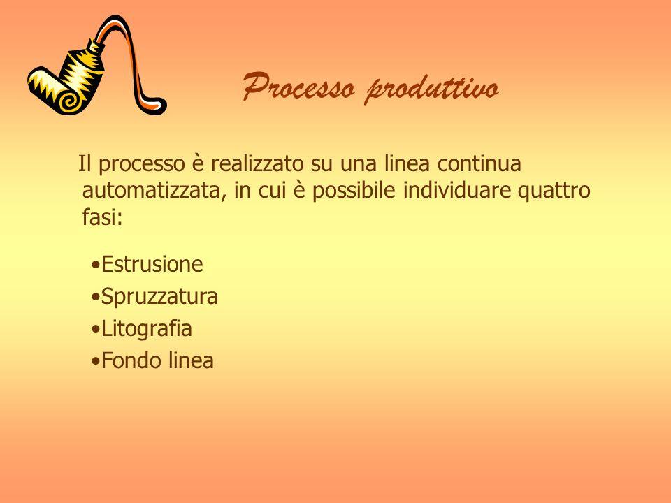 Processo produttivo Il processo è realizzato su una linea continua automatizzata, in cui è possibile individuare quattro fasi: