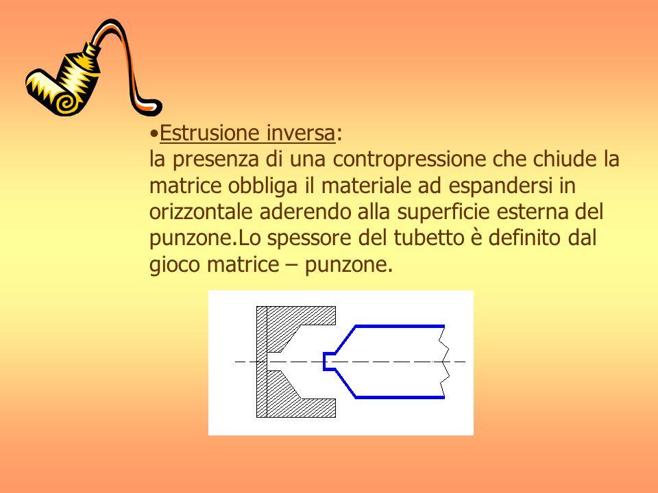 Estrusione inversa: la presenza di una contropressione che chiude la matrice obbliga il materiale ad espandersi in orizzontale aderendo alla superficie esterna del punzone.Lo spessore del tubetto è definito dal gioco matrice – punzone.