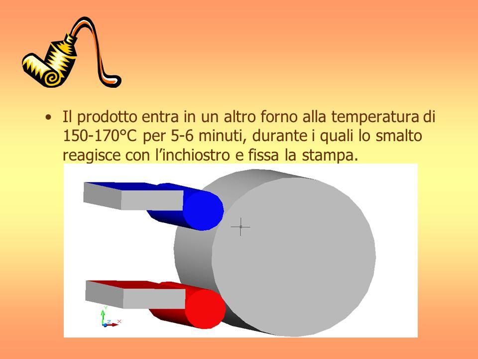 Il prodotto entra in un altro forno alla temperatura di 150-170°C per 5-6 minuti, durante i quali lo smalto reagisce con l'inchiostro e fissa la stampa.