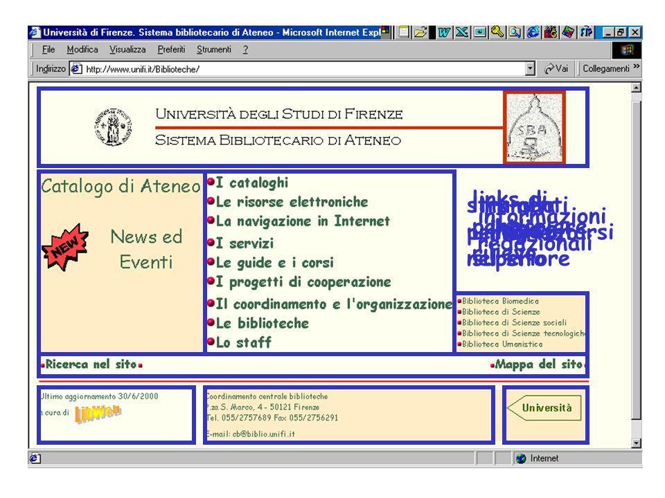 indice logo links di particolare rilievo strumenti per orientarsi
