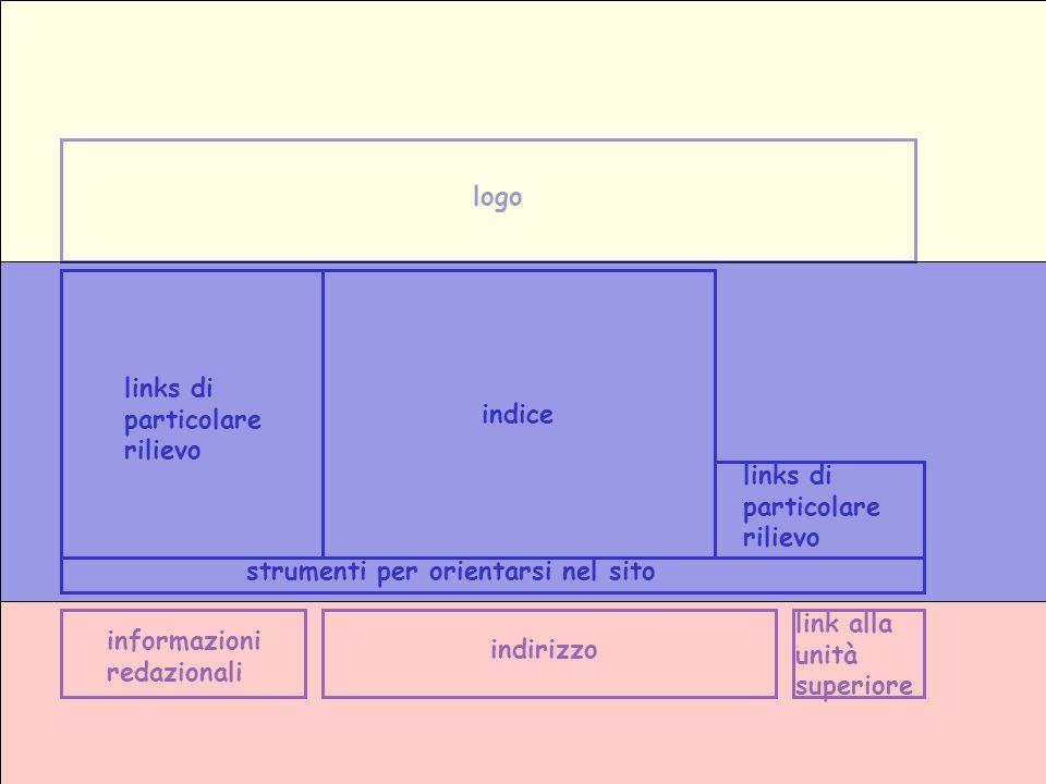 logo links di. particolare. rilievo. indice. links di. particolare. rilievo. strumenti per orientarsi nel sito.