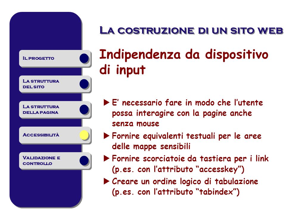 Indipendenza da dispositivo di input